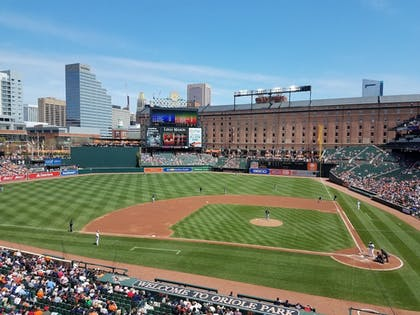 Point of Interest | Holiday Inn Express Baltimore At The Stadiums